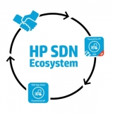 HP launches 'industry first' SDN app store