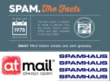 Atmail hoses spam with Spamhaus from $0.60/user/year