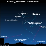 Sky map of Draco the Dragon, the Draconid radiant, and others