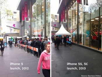 A comparison between Apple's iPhone 5 and 5s/c launches in Melbourne