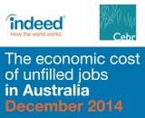 Are unfilled IT jobs losing OZ ICT industry $20M per month? Indeed!