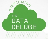 Data deluge – 2.5 Exabytes created each day