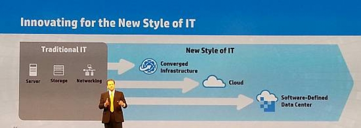 HP advocates'New Style of IT'