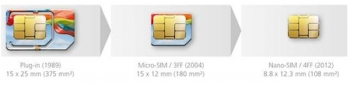 iPhone 5 and the nano-SIM stockpiles: a micro or major PITA?