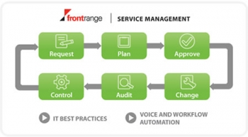 FrontRange turns up the HEAT with Service Management 7.2
