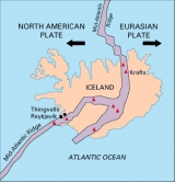 Mid-Atlantic Ridge under Iceland