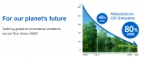 Konica Minolta makes the CDP Climate A List