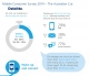 VIDEO: Deloitte's Mobile Consumer Survey 2014 - The Australian Edition