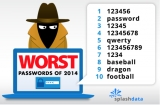 REVEALED: 2014's Top 25 worst passwords