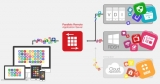Parallels releases Raspberry Pi RDP client