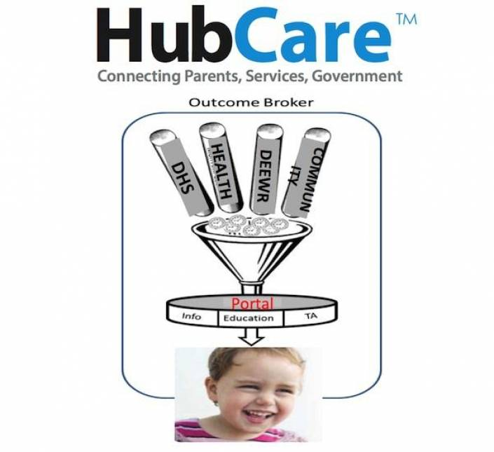 HubCare 'brings government to citizens'