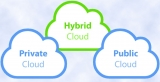 2017 is the year of the hybrid cloud