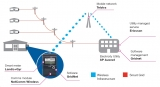 Netcomm gets big Vic smart meter contract