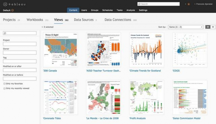 Tableau 9 coming in 60 days