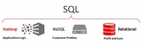 Oracle adds SQL to Big Data