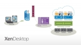 Citrix begins Project Avalon delivery with XenDesktop 7