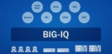 F5 BIG-IQ management framework assists DevOps efforts