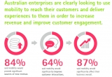 Australian mobile strategies 'more customer focussed'