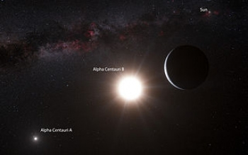 Planet discovered next door to our solar system: Alpha Centauri Bb
