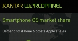 Kantar's phone stats: Android dominance, high iPhone demand