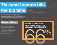 ACMA says Aussies embracing the Digital TV revolution