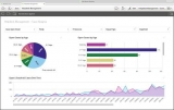 Qlik launches free data visualisation program