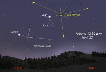 Sky map of Lyrid meteor shower