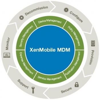 Citrix enters MDM market with XenMobile MDM [Updated]