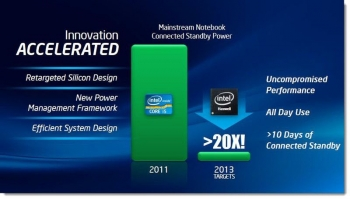 Intel starts shipping Haswell chips