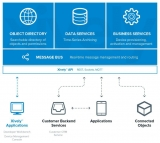 LogMeIn gets Xively with a building block for the Internet of Things