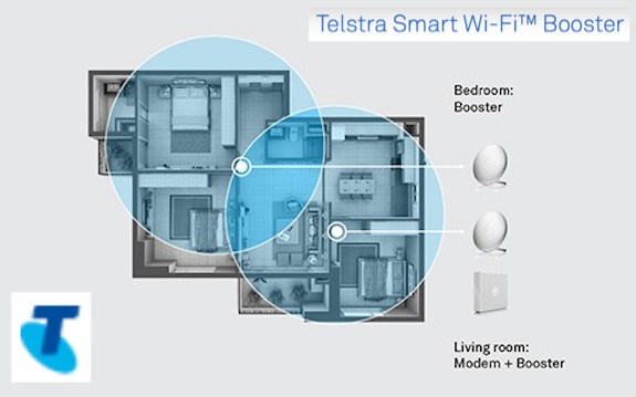 iTWire - Telstra boasts of new Smart Wi-Fi Booster, also