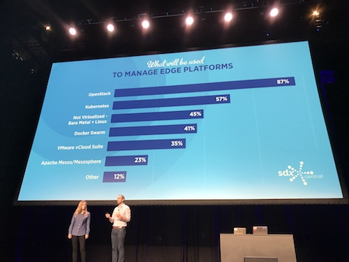 iTWire - OpenStack adoption surges, showing open source role in