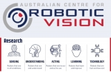 Australian Centre for Robotic Vision wants to help 'feed the world'