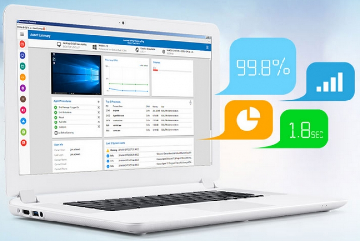 iTWire - Kaseya ups the ante on remote managed services