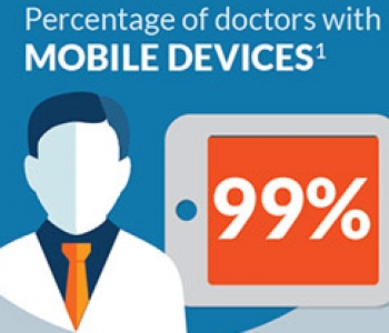 US Healthcare's alarming lack of mobile security