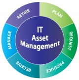 10 mistakes you can make with a new IT asset management system