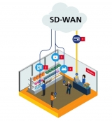 NTT ICT launches SD-WAN service