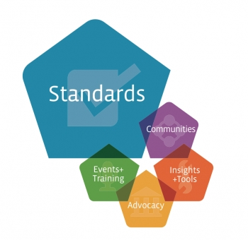 CompTIA releases set of best practice standards for IT industry