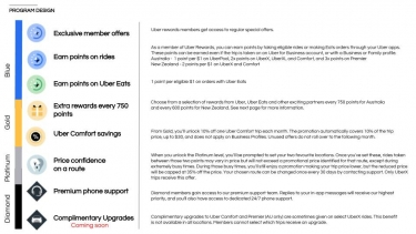 Uber launches customer loyalty program