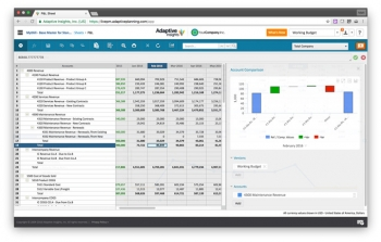 Transform your finance dept with Adaptive Insights