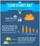Big gaps emerge between countries on attitudes towards data protection in the cloud