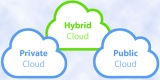 Hybrid the key to cloud benefits
