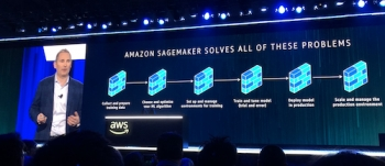 Amazon seeks to make ML easier for all devs, announces SageMaker, DeepLens and language tools