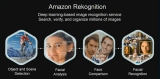 AWS brings image recognition and analysis AI to APAC