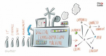Is 'digital transformation' an overplayed hand?