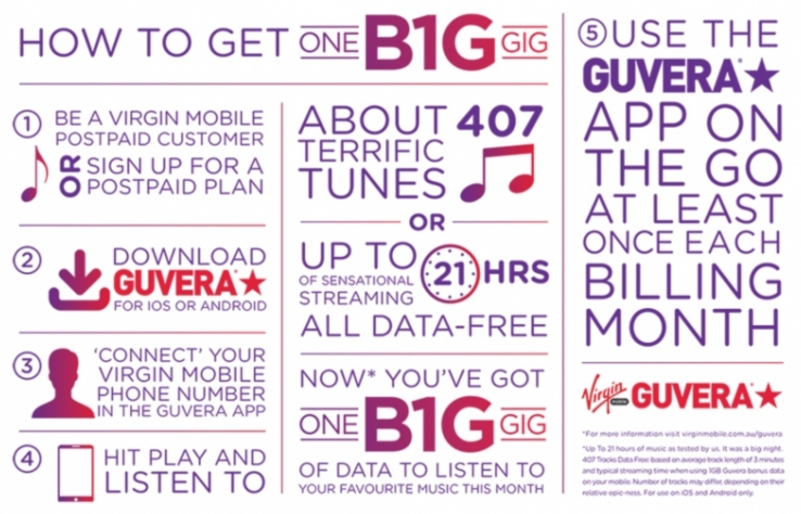 iTWire - Virgin Mobile pops out free 1GB bonus streaming data with