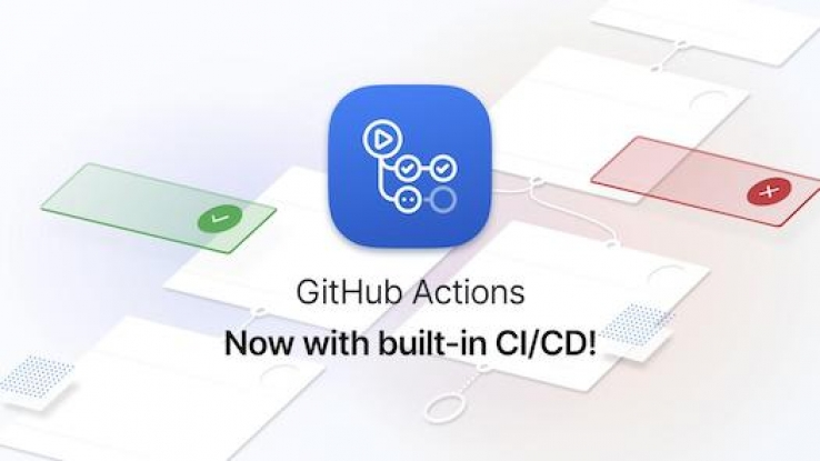 iTWire - GitHub Actions to include CI/CD support, matrix