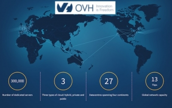 OVH highlights 'best price/performance cloud solutions for businesses' at CeBIT Australia