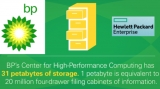 BP's 'world's most powerful supercomputer' for research and exploration uses HPE tech