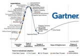 Gartner: AI, immersion and platform 'megatrends' to drive digital business into the 2020s
